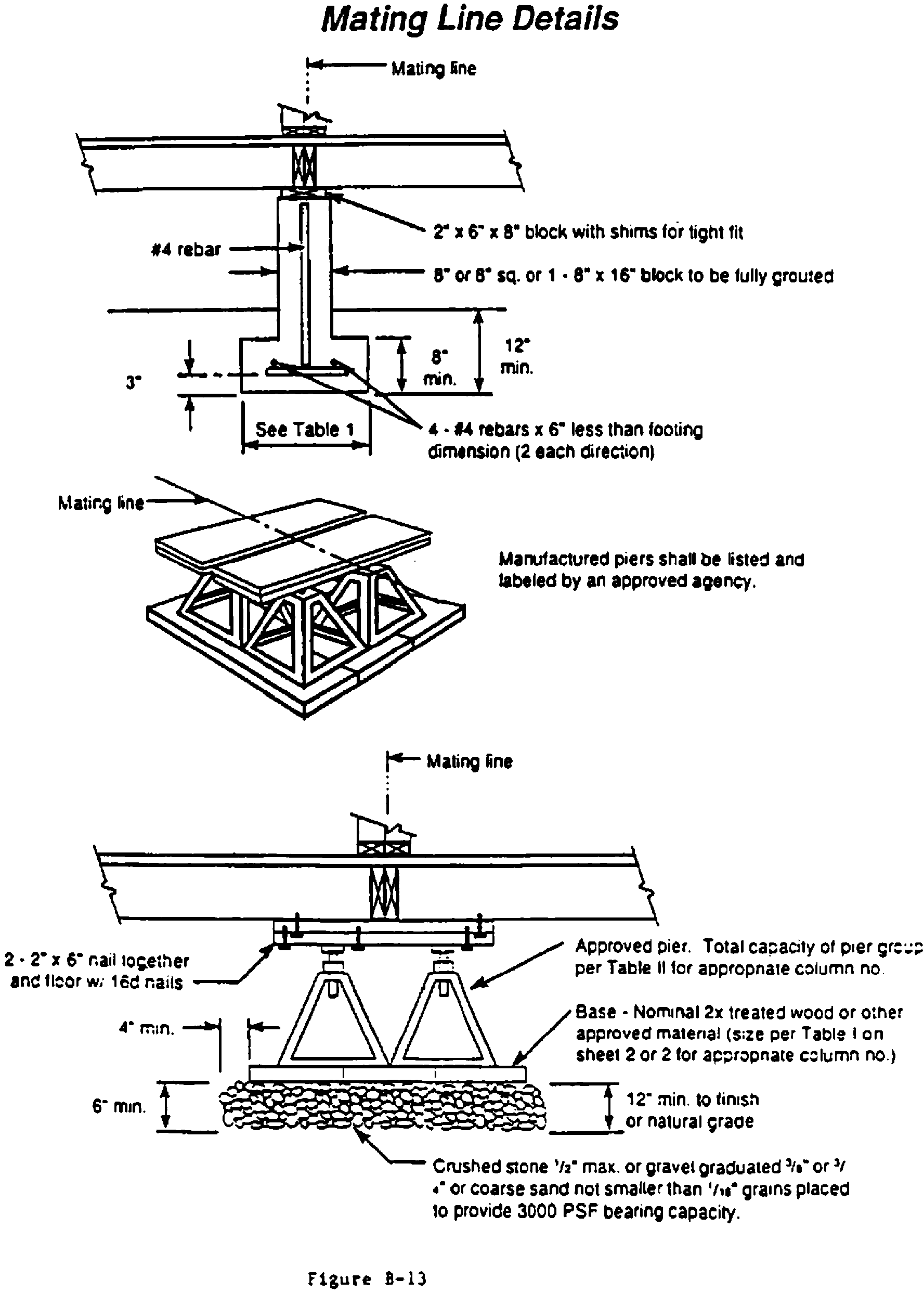 TYPICAL DESIGNS FOR LOAD-BEARING SUPPORTS FOR MANUFACTURED HOMES - Figure 11