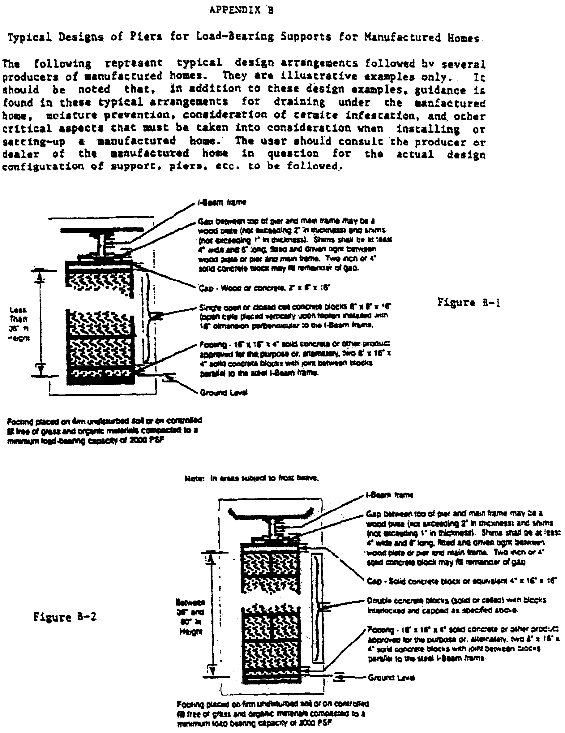 TYPICAL DESIGNS FOR LOAD-BEARING SUPPORTS FOR MANUFACTURED HOMES - Figure 1