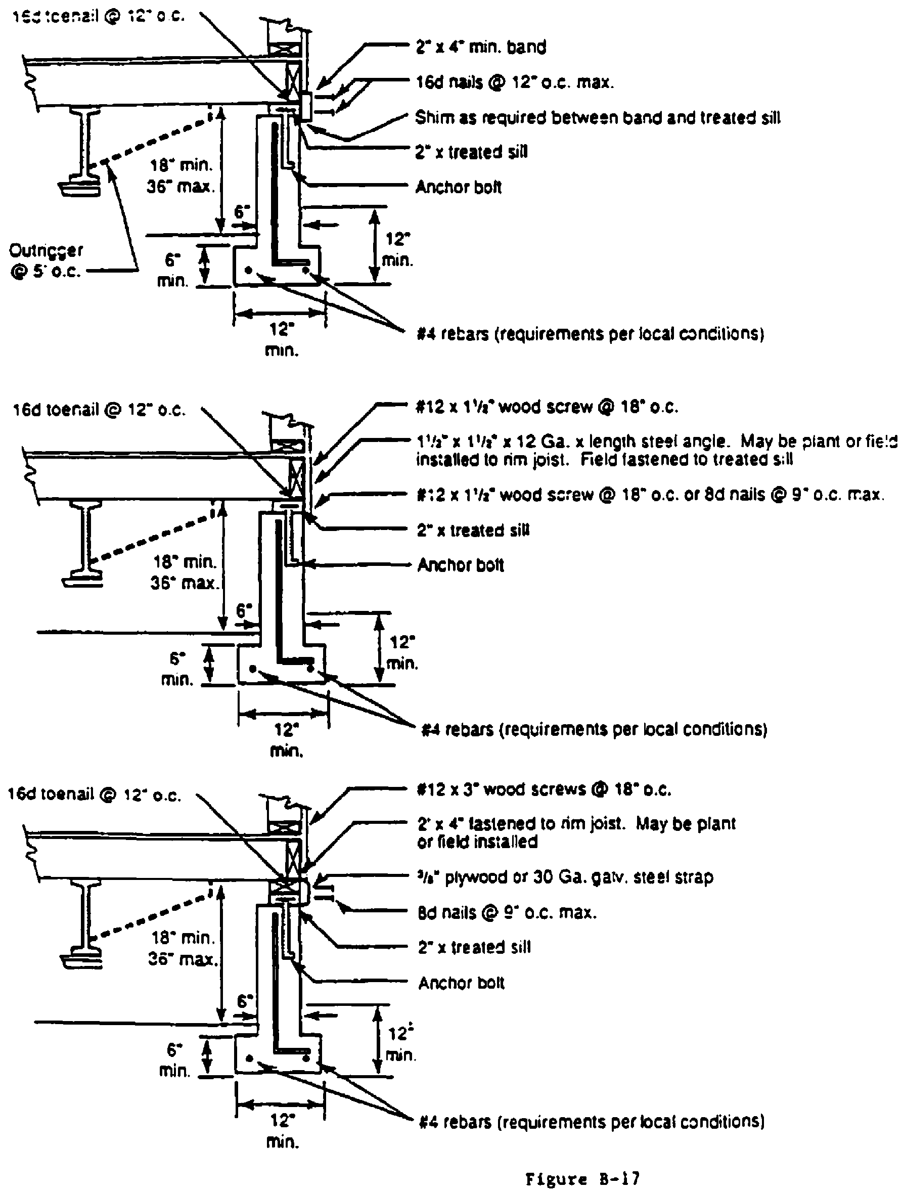 TYPICAL DESIGNS FOR LOAD-BEARING SUPPORTS FOR MANUFACTURED HOMES - Figure 15