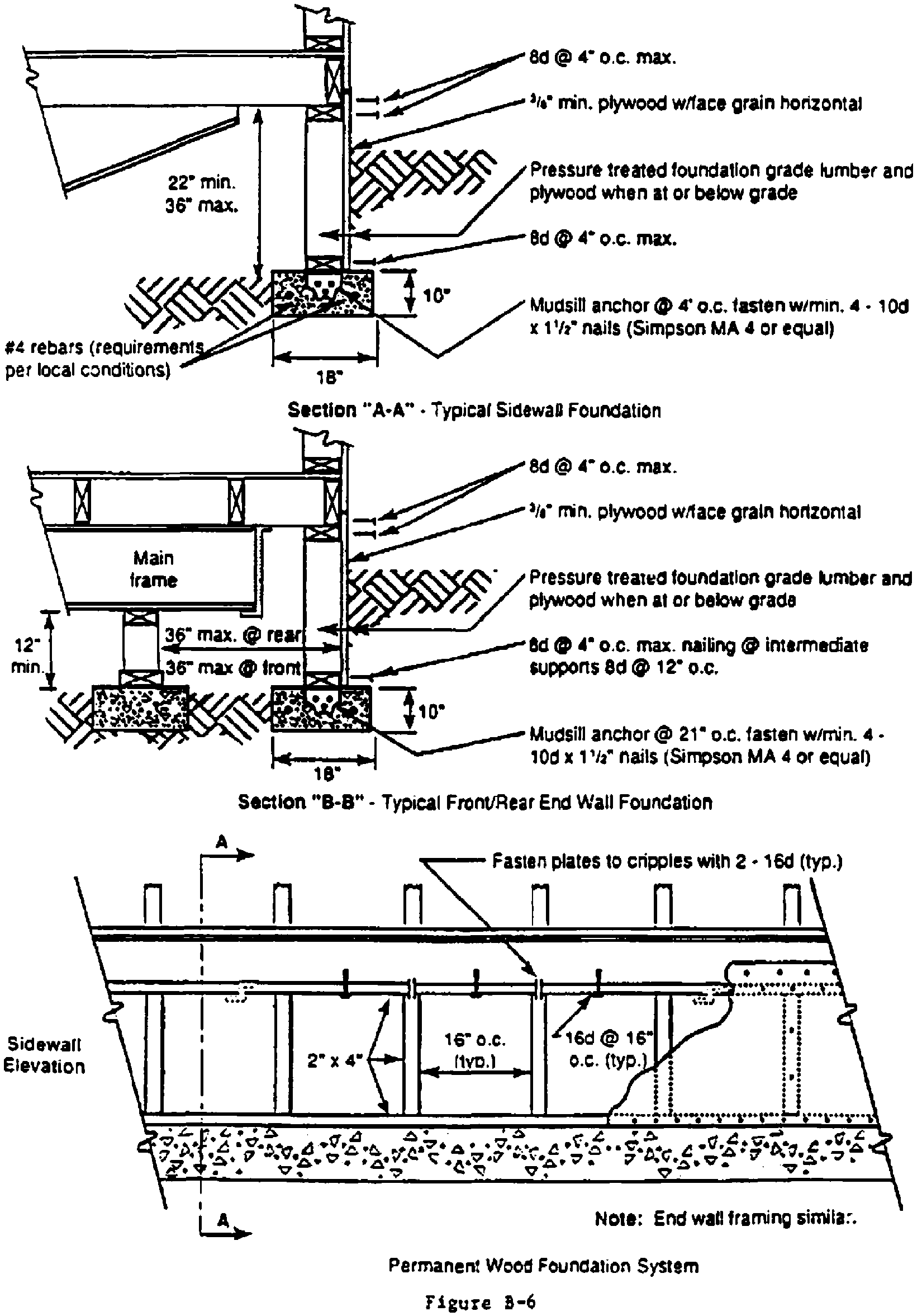 TYPICAL DESIGNS FOR LOAD-BEARING SUPPORTS FOR MANUFACTURED HOMES - Figure 4